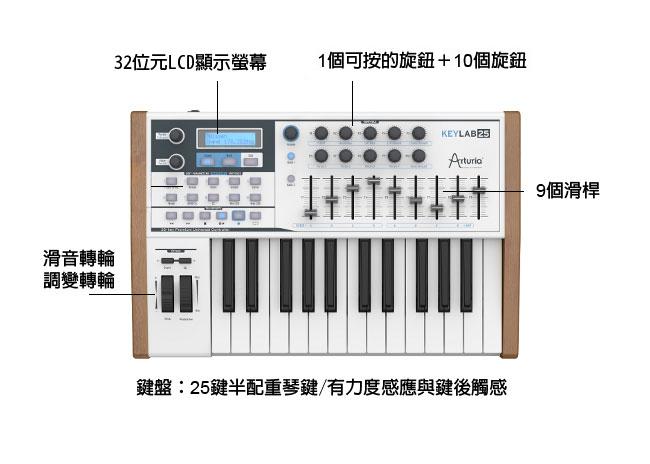 [New!] KeyLab 25