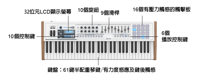 [New!] KeyLab 61